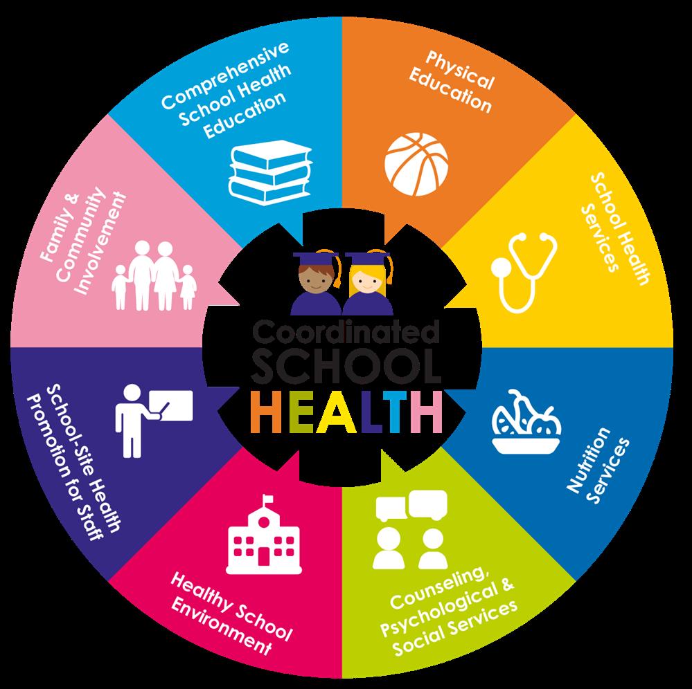 school health advisory committee department home rh manateeschools net Neighborhood Advisory Board School Advisory Board Agenda
