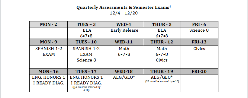 Benchmark Testing Schedule