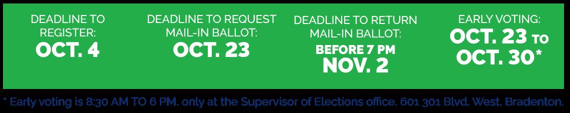 voting deadlines