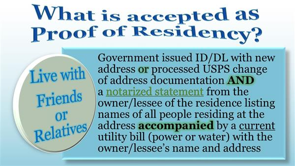 Office of Student Assignment / Registration Information